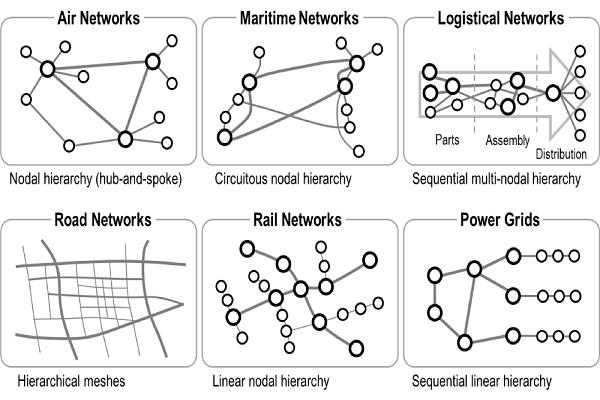 Řešení kolizí v multiagentních systémech
